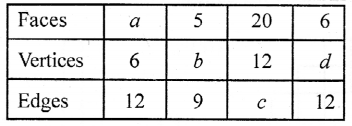 Selina Concise Mathematicsclass 6 ICSE Solutions -Data Handling (Including Pictograph and Bar Graph)-p1