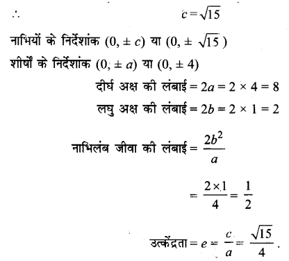UP Board Solutions for Class 11 Maths Chapter 11 Conic Sections 11.3 8.1