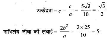 UP Board Solutions for Class 11 Maths Chapter 11 Conic Sections 11.3 4.1