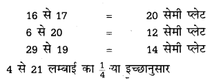 UP Board Solutions for Class 10 Home Science Chapter 12 सिलाई किट और वस्त्र-निर्माण कला 8c