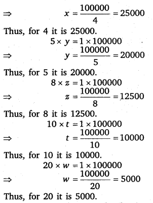 NCERT Solutions for Class 8 Maths Chapter 13 Direct and Inverse Proportions 17