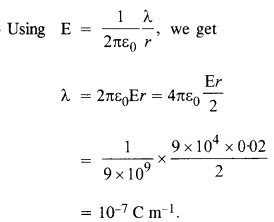 NCERT Solutions for Class 12 physics Chapter 1.20