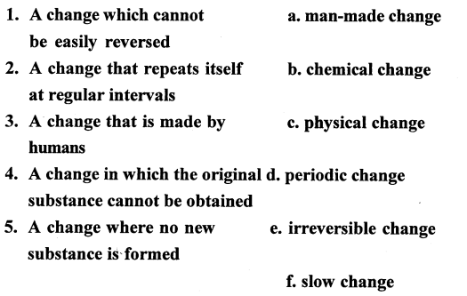 Selina Concise ICSE Solutions for Class 7 Chemistry Chapter 2 Physical and Chemical Changes -key1