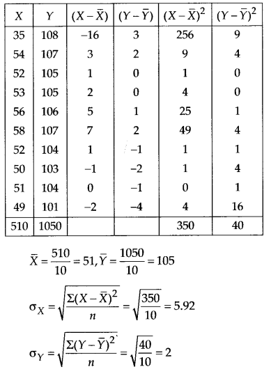 NCERT Solutions for Class 11 Maths Chapter 15 Statistics 51