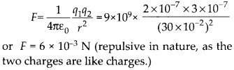 NCERT Solutions for Class 12 Physics Chapter 1 Electric Charges and Fields 1