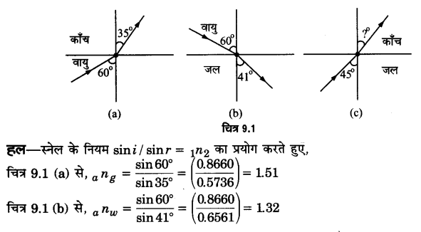 UP Board Solutions for Class 12 Physics Chapter 9 Ray Optics and Optical Instruments Q4