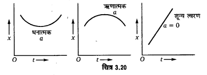 UP Board Solutions for Class 11 Physics Chapter 3 Motion in a Straight Line l8