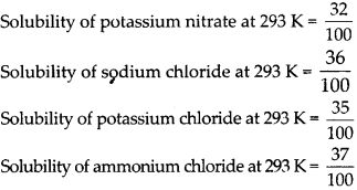 NCERT Solutions for Class 9 Science Chapter 2 Is Matter Around Us Pure 1
