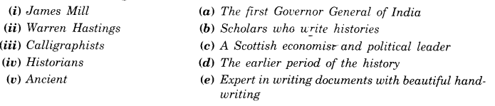 NCERT Solutions for Class 8 history Chapter 1.1
