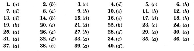 NCERT Solutions for Class 7 Maths Chapter 8 Comparing Quantities 25