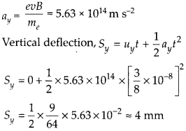 NCERT Solutions for Class 12 Physics Chapter 5 Magnetism and Matter 30