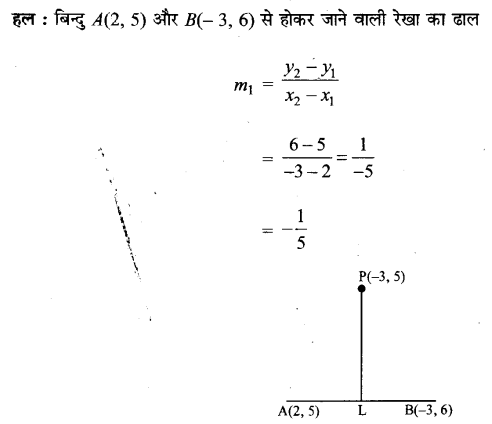 UP Board Solutions for Class 11 Maths Chapter 10 Straight Lines 10.2 10