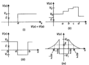 NCERT Solutions for Class 11 Physics Chapter 6 Work Energy And Power 1