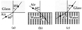 NCERT Solutions for Class 12 Physics Chapter 9 Ray Optics and Optical Instruments 06