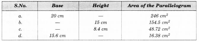 NCERT Solutions for Class 7 Maths Chapter 11 Perimeter and Area 22