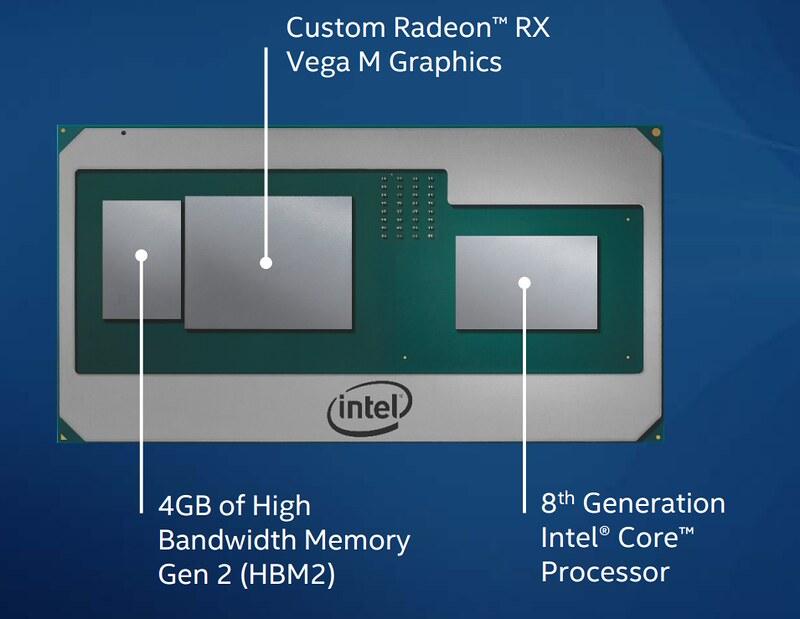 01_8th Gen Intel® Core™ processors with Radeon™ RX Vega M Graphics