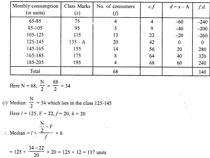 RD Sharma Class 10 Solutions Chapter 15 Statistics Ex 15.5 13A