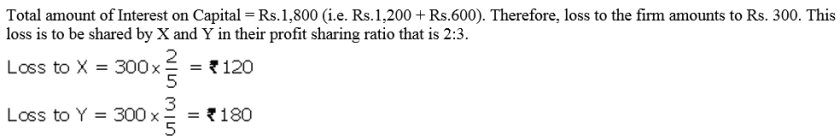 TS Grewal Accountancy Class 12 Solutions Chapter 1 Accounting for Partnership Firms - Fundamentals Q39.2