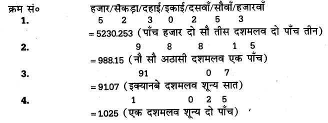 UP Board Solutions for Class 10 Home Science Chapter 5 गृह-गणित