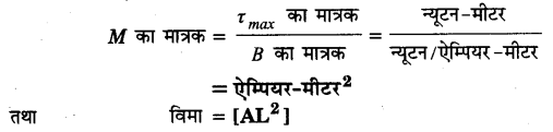 UP Board Solutions for Class 12 Physics Chapter 5 Magnetism and Matter SAQ 1.1