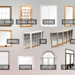 Pella Kitchen Windows Reclaimed Cabinets 矽谷 灣區bayarea 房屋增建 裝修選購窗戶心得 規格全美適用 持續更新中 Gorgeous Window Styles Ephrata Lancaster Lebanon Reading