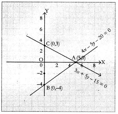 CBSE Sample Papers for Class 10 Maths Paper 6