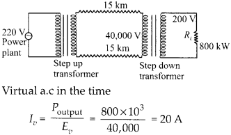 NCERT Solutions for Class 12 Physics Chapter 7 Alternating Current 67