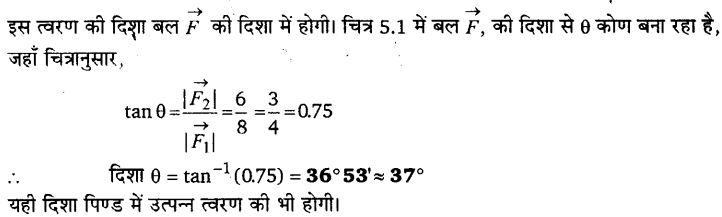 UP Board Solutions for Class 11 Physics Chapter 5 Laws of motion 7
