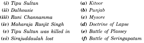 NCERT Solutions for Class 8 history Chapter 2.7