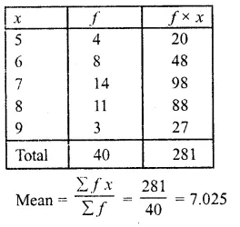 RD Sharma Class 10 Solutions Chapter 15 Statistics Ex 15.1 1