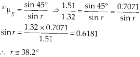 NCERT Solutions for Class 12 Physics Chapter 9 Ray Optics and Optical Instruments 9