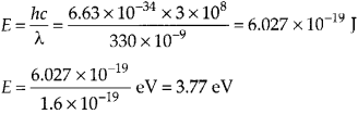 NCERT Solutions for Class 12 Physics Chapter 11 Dual Nature of Radiation and Matter 15