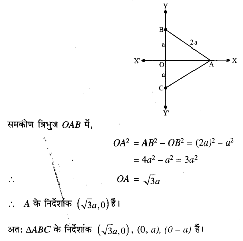 UP Board Solutions for Class 11 Maths Chapter 10 Straight Lines 10.1 2