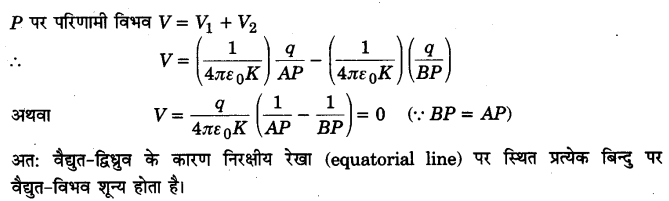 UP Board Solutions for Class 12 Physics Chapter 2 Electrostatic Potential and Capacitance SAQ 3.2