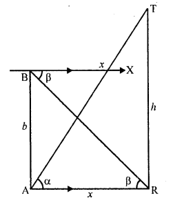 RD Sharma Class 10 Solutions Chapter 12 Heights and Distances Ex 12.1 - 71