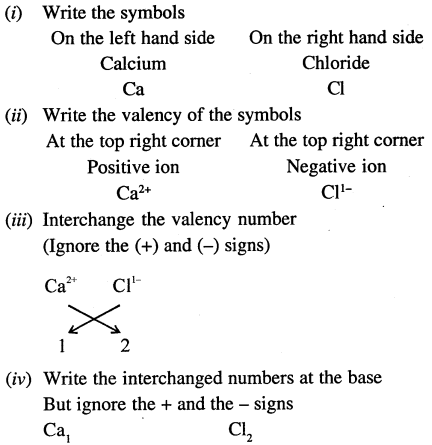 Selina Concise Chemistry Class 7 ICSE Solutions - Atoms, Molecules and Radicals- 14 a