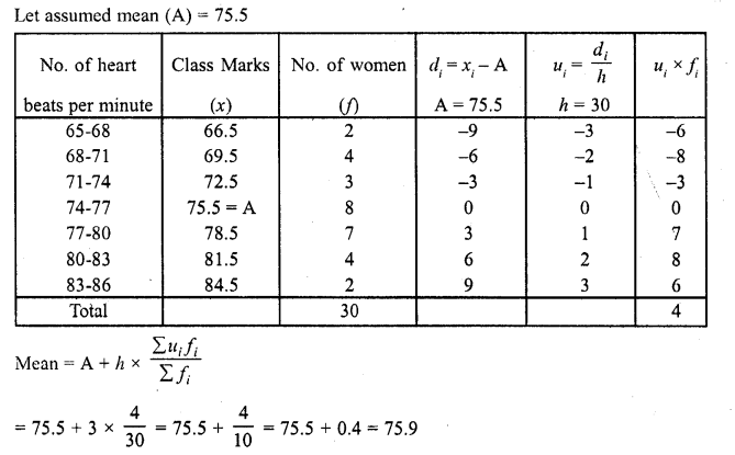 RD Sharma Class 10 Solutions Chapter 15 Statistics Ex 15.3 4a
