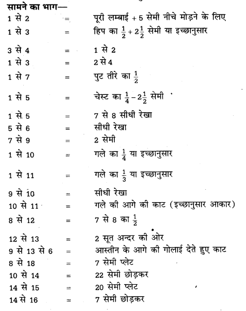 UP Board Solutions for Class 10 Home Science Chapter 12 सिलाई किट और वस्त्र-निर्माण कला 8b
