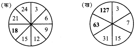 UP Board Solutions for Class 7 Maths Chapter 13मानसिक अभ्यास