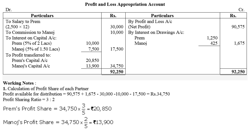 TS Grewal Accountancy Class 12 Solutions Chapter 1 Accounting for Partnership Firms - Fundamentals Q14