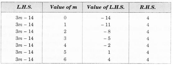 NCERT Solutions for Class 7 Maths Chapter 4 Simple Equations 4