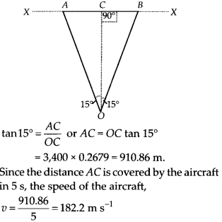 NCERT Solutions for Class 11 Physics Chapter 4 Motion of plane 29