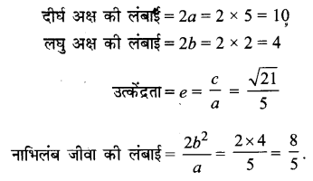 UP Board Solutions for Class 11 Maths Chapter 11 Conic Sections 11.3 2.1