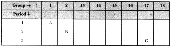 CBSE Sample Papers for Class 10 Science Paper 13 2