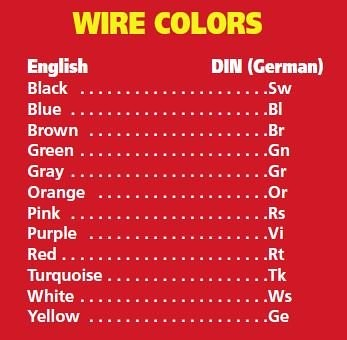 German DIN Wire Color Abbreviations