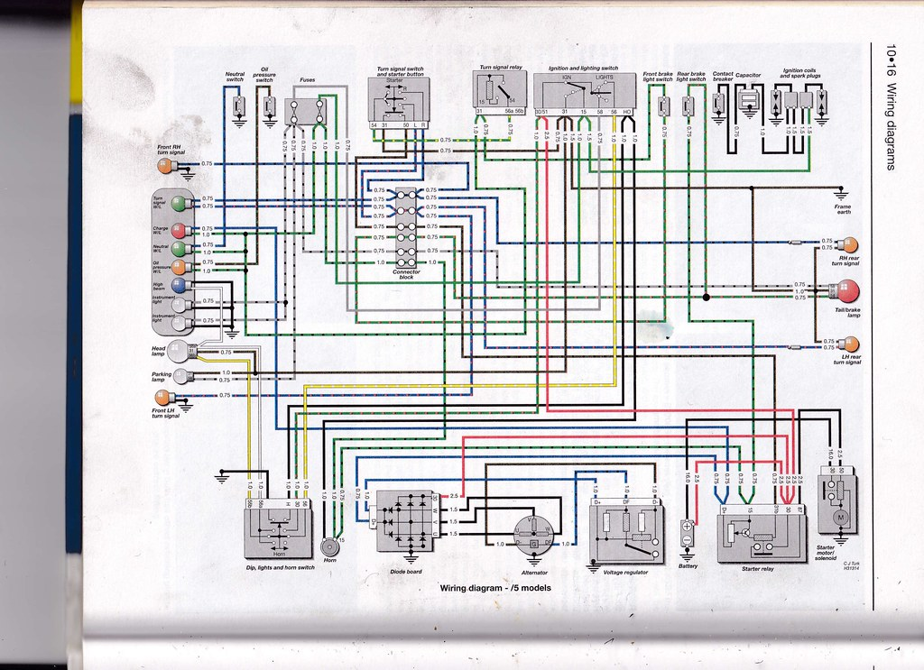 1973 Bmw R755 Wiring Diagram