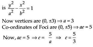 tiwari academy class 11 maths Chapter 11 Conic Sections 44