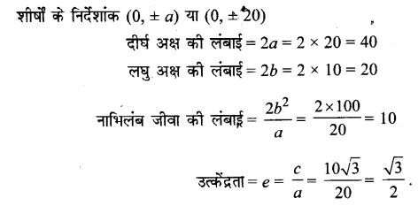 UP Board Solutions for Class 11 Maths Chapter 11 Conic Sections 11.3 6.1