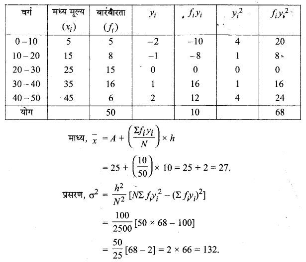 UP Board Solutions for Class 11 Maths Chapter 15 Statistics 15.2 8.2
