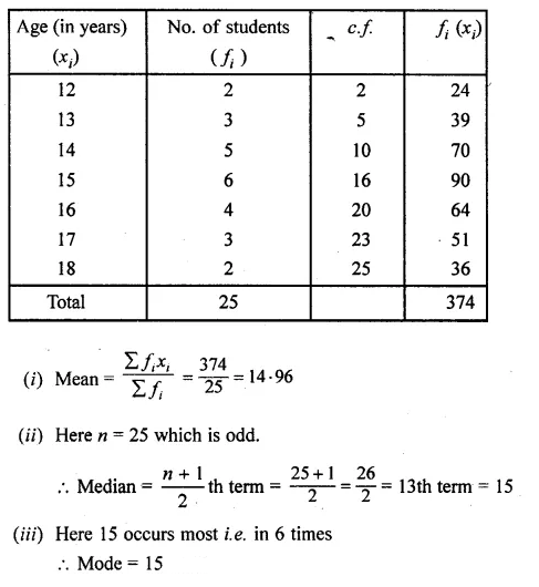 ML Aggarwal Class 10 Solutions for ICSE Maths Chapter 23 Measures of Central Tendency Chapter Test 19